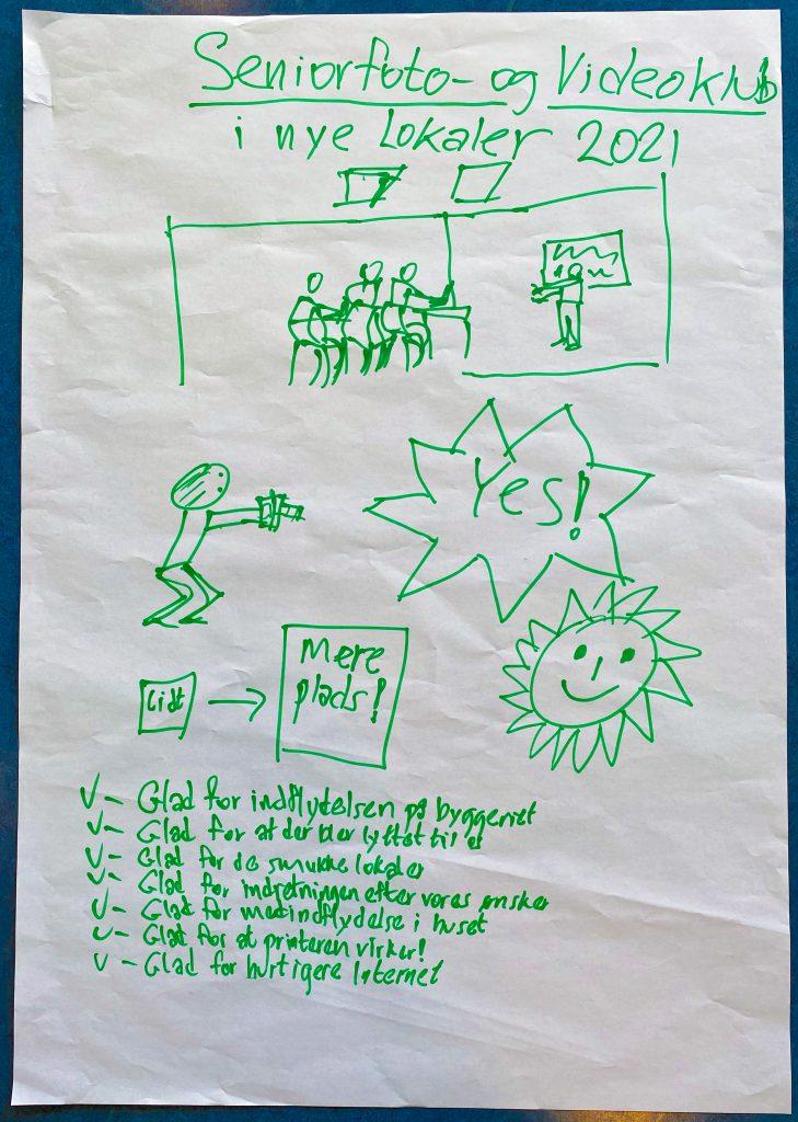 Formanden havde lavet en plakat med tekst og tegninger, der viste, hvad der var sket i året op til september 2021 med hensyn til projektet.
